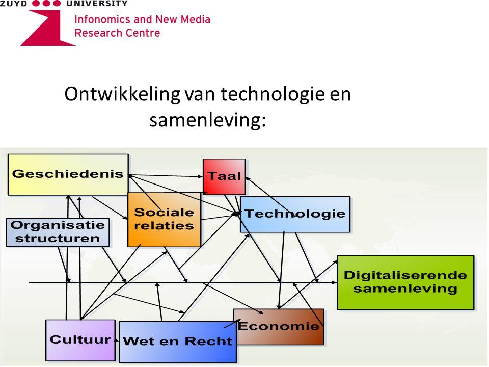 Ontwikkeling van technologie en samenleving: