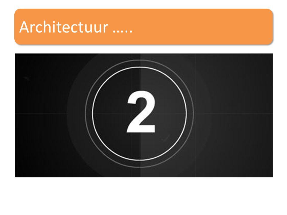 Architectuur …..
