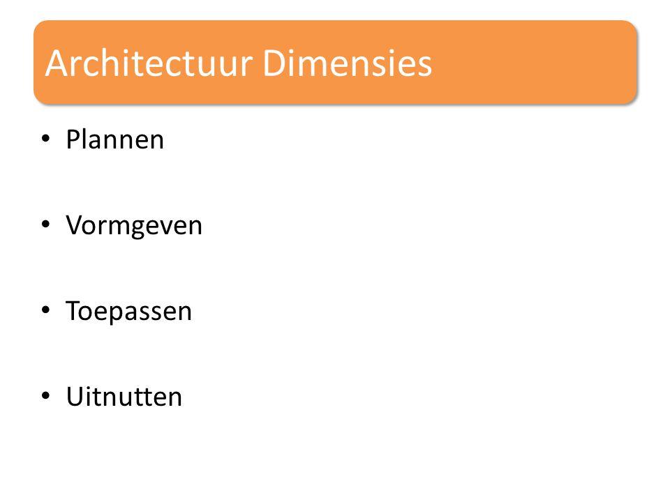 Architectuur Dimensies Plannen Vormgeven Toepassen Uitnutten