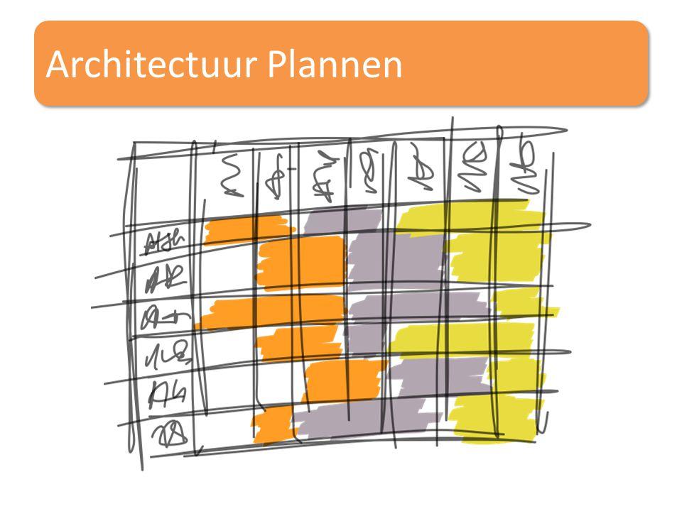 Architectuur Plannen