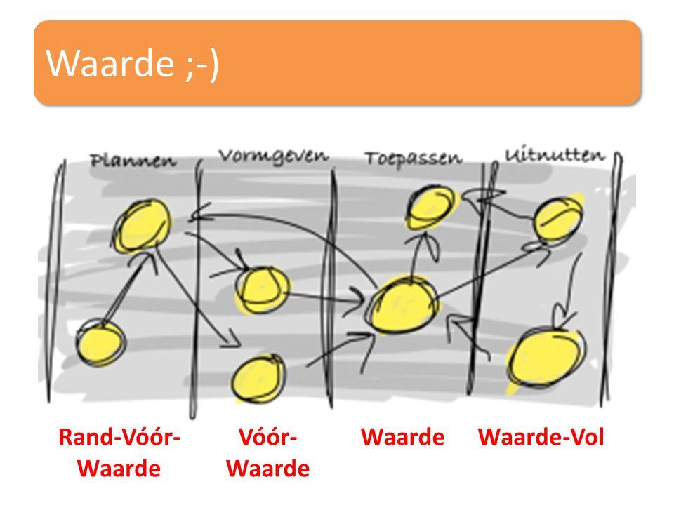 Waarde ;-) WaardeVóór- Waarde Rand-Vóór- Waarde Waarde-Vol