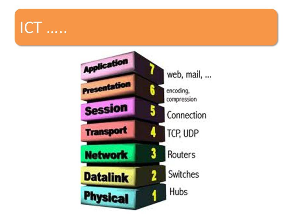 ICT …..