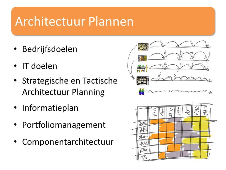 Architectuur Plannen Bedrijfsdoelen IT doelen Strategische en Tactische Architectuur Planning Informatieplan Portfoliomanagement Componentarchitectuur