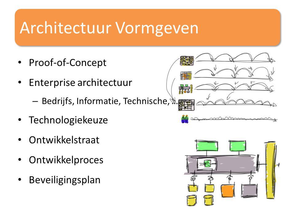 Architectuur Vormgeven Proof-of-Concept Enterprise architectuur – Bedrijfs, Informatie, Technische, … Technologiekeuze Ontwikkelstraat Ontwikkelproces