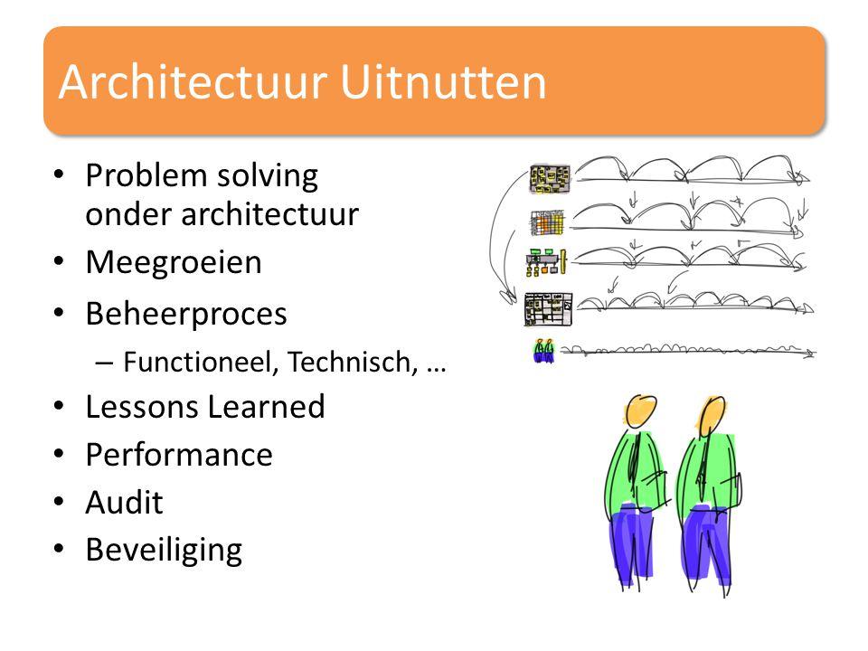 Architectuur Uitnutten Problem solving onder architectuur Meegroeien Beheerproces – Functioneel, Technisch, … Lessons Learned Performance Audit Beveil