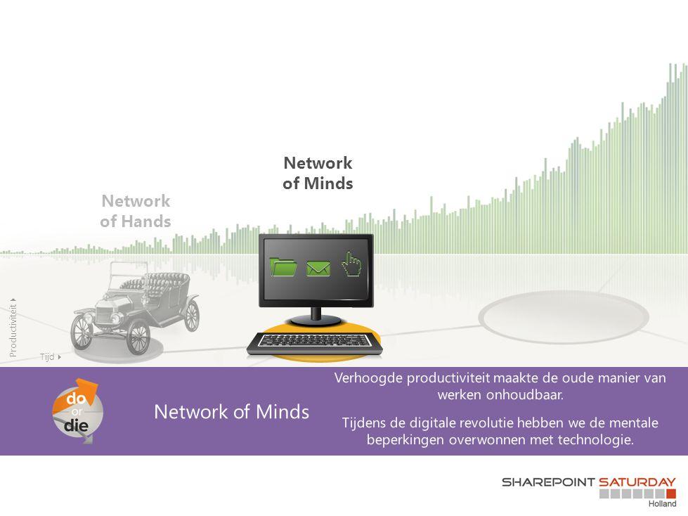Network of Minds Network of Hands Tijd  Productiviteit 