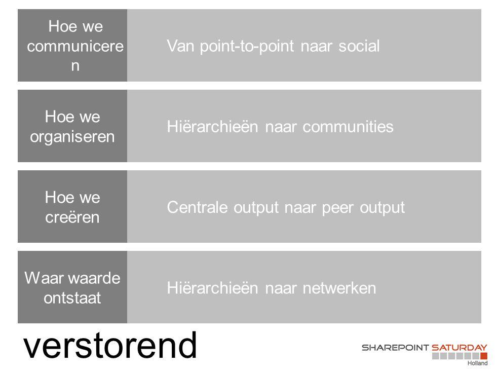 verstorend Hoe we communicere n Van point-to-point naar social Hoe we organiseren Hiërarchieën naar communities Hoe we creëren Centrale output naar pe