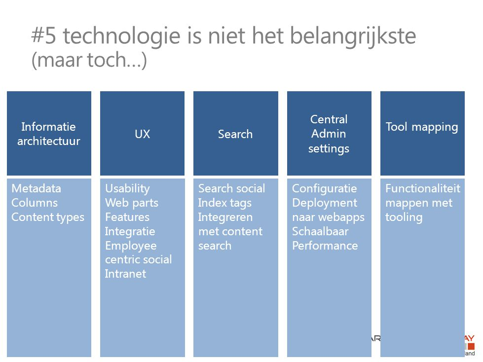 #5 technologie is niet het belangrijkste (maar toch…) Informatie architectuur SearchUX Central Admin settings Tool mapping Metadata Columns Content types Usability Web parts Features Integratie Employee centric social Intranet Search social Index tags Integreren met content search Configuratie Deployment naar webapps Schaalbaar Performance Functionaliteit mappen met tooling