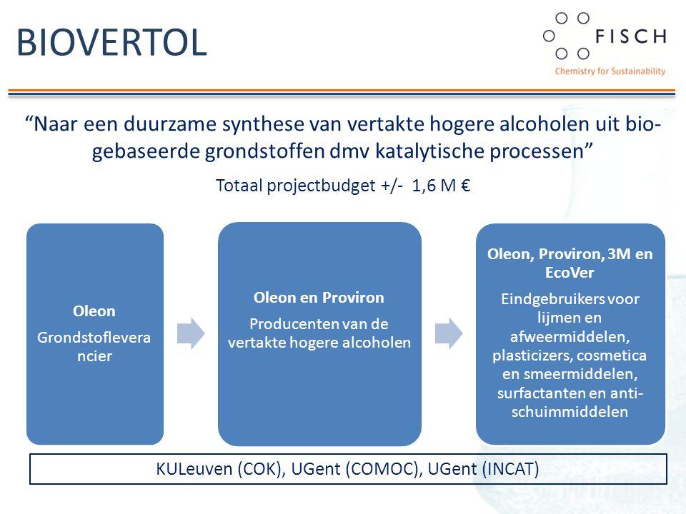 """BIOVERTOL """"Naar een duurzame synthese van vertakte hogere alcoholen uit bio- gebaseerde grondstoffen dmv katalytische processen"""" Totaal projectbudget"""