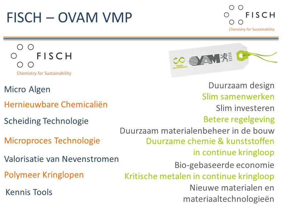 FISCH – OVAM VMP Hernieuwbare Chemicaliën Micro Algen Polymeer Kringlopen Valorisatie van Nevenstromen Scheiding Technologie Microproces Technologie K