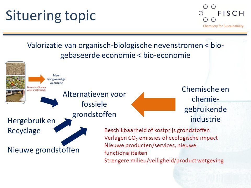 Hergebruik en Recyclage Nieuwe grondstoffen Situering topic Valorizatie van organisch-biologische nevenstromen < bio- gebaseerde economie < bio-econom