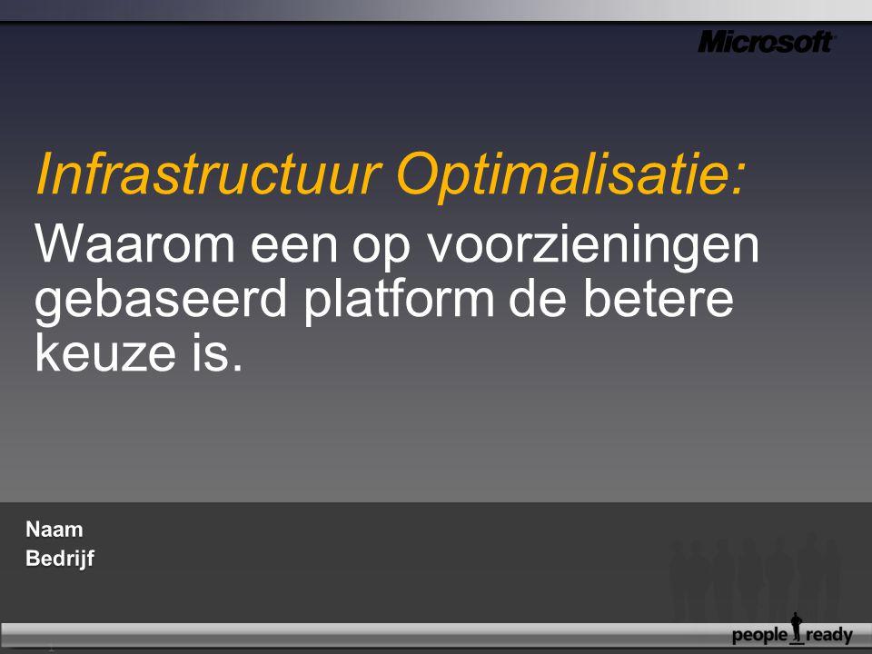 11 Infrastructuur Optimalisatie: Waarom een op voorzieningen gebaseerd platform de betere keuze is.