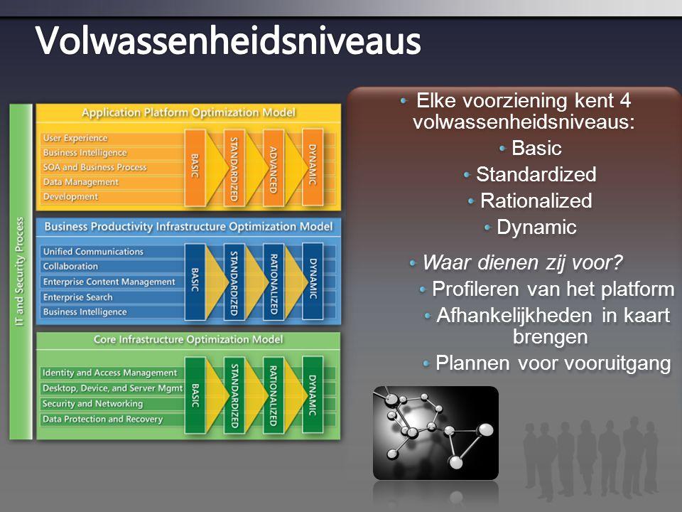 Elke voorziening kent 4 volwassenheidsniveaus: Basic Standardized Rationalized Dynamic Waar dienen zij voor.