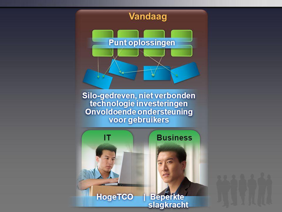 ITBusiness Vandaag Punt oplossingenPunt oplossingen Silo-gedreven, niet verbondenSilo-gedreven, niet verbonden technologie investeringentechnologie investeringen Onvoldoende ondersteuning voor gebruikers Silo-gedreven, niet verbondenSilo-gedreven, niet verbonden technologie investeringentechnologie investeringen Onvoldoende ondersteuning voor gebruikers HogeTCO   BeperkteHogeTCO   Beperkte slagkracht slagkracht HogeTCO   BeperkteHogeTCO   Beperkte slagkracht slagkracht