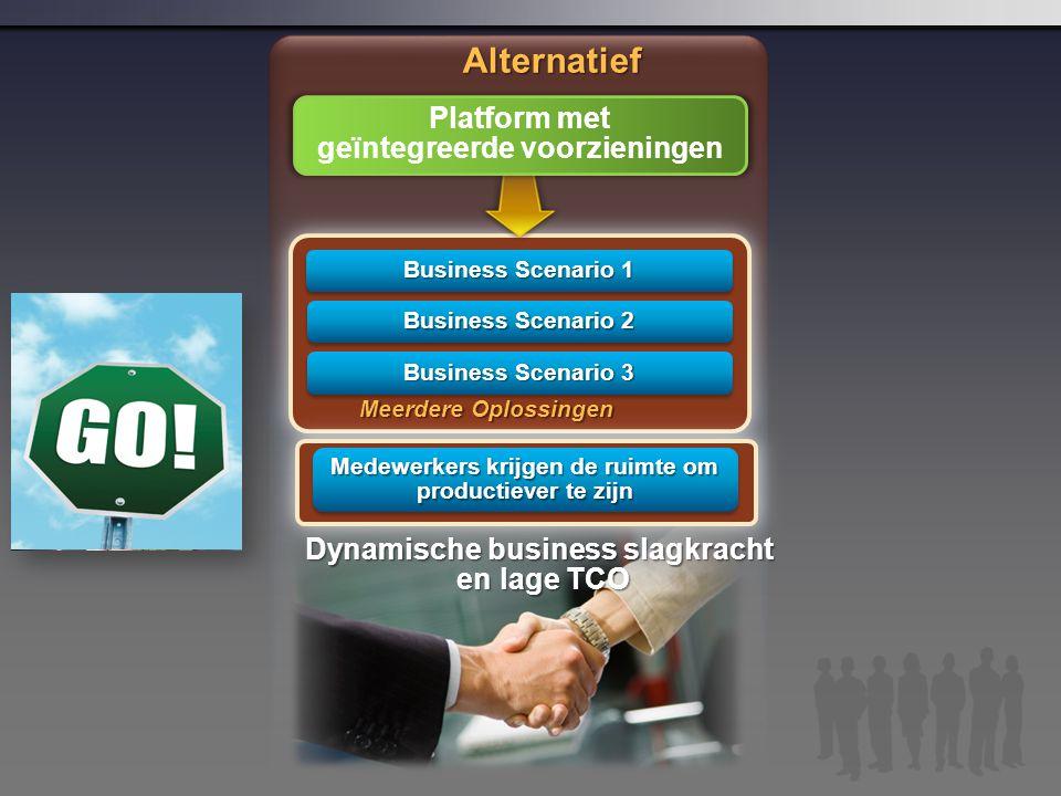 Alternatief Dynamische business slagkracht en lage TCO en lage TCO Meerdere Oplossingen Business Scenario 2 Business Scenario 3 Platform met geïntegreerde voorzieningen