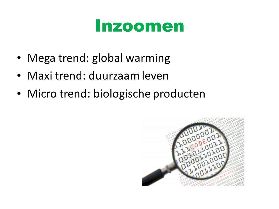Inzoomen Mega trend: global warming Maxi trend: duurzaam leven Micro trend: biologische producten