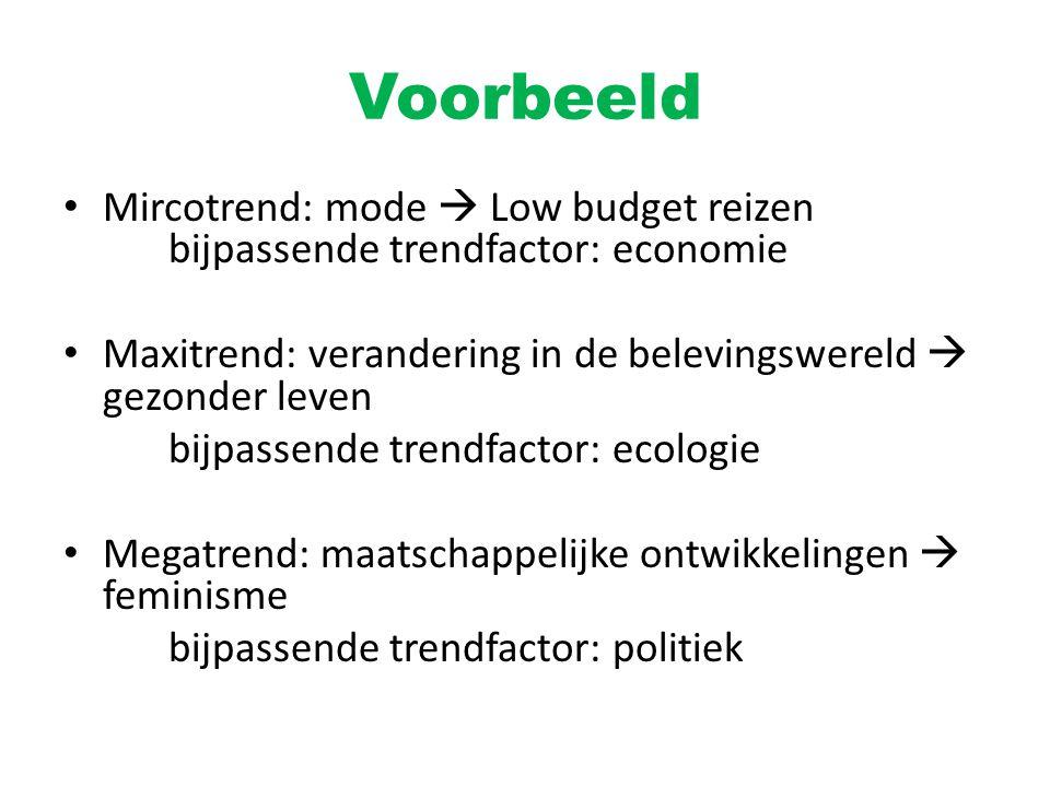 Voorbeeld Mircotrend: mode  Low budget reizen bijpassende trendfactor: economie Maxitrend: verandering in de belevingswereld  gezonder leven bijpass