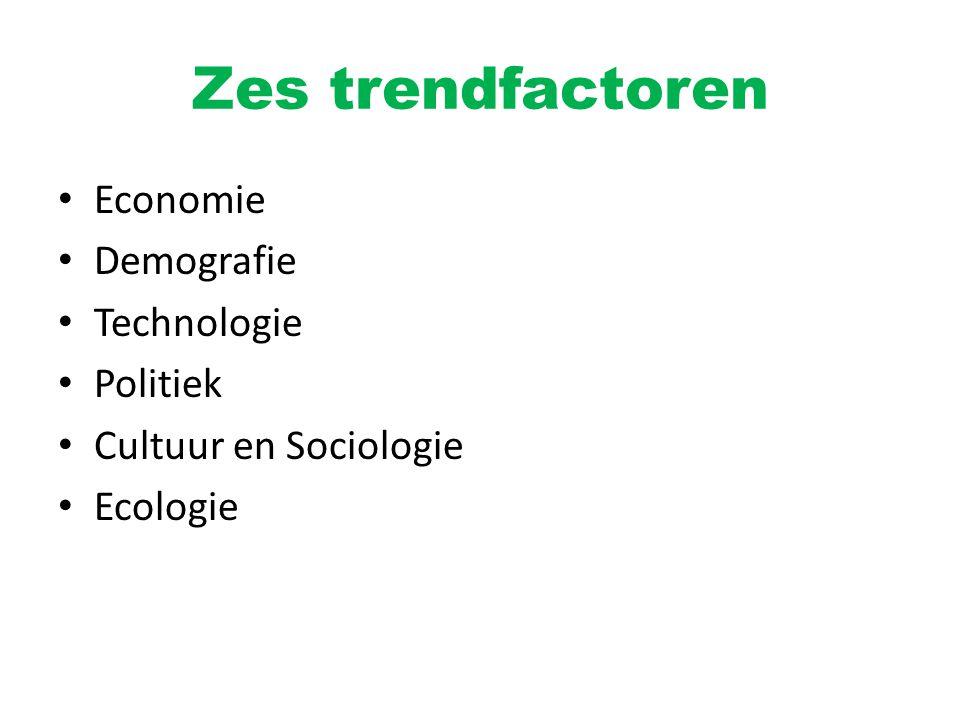 Zes trendfactoren Economie Demografie Technologie Politiek Cultuur en Sociologie Ecologie