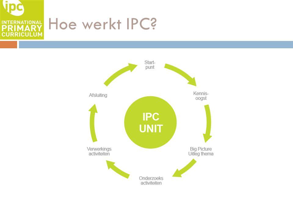 Hoe werkt IPC?