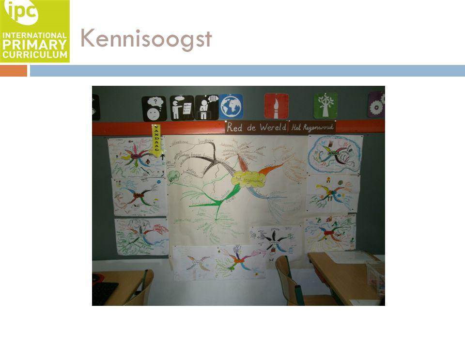 Uitleg Thema Leerkracht legt uit:  Wat de kinderen het komende thema gaan onderzoeken/leren.