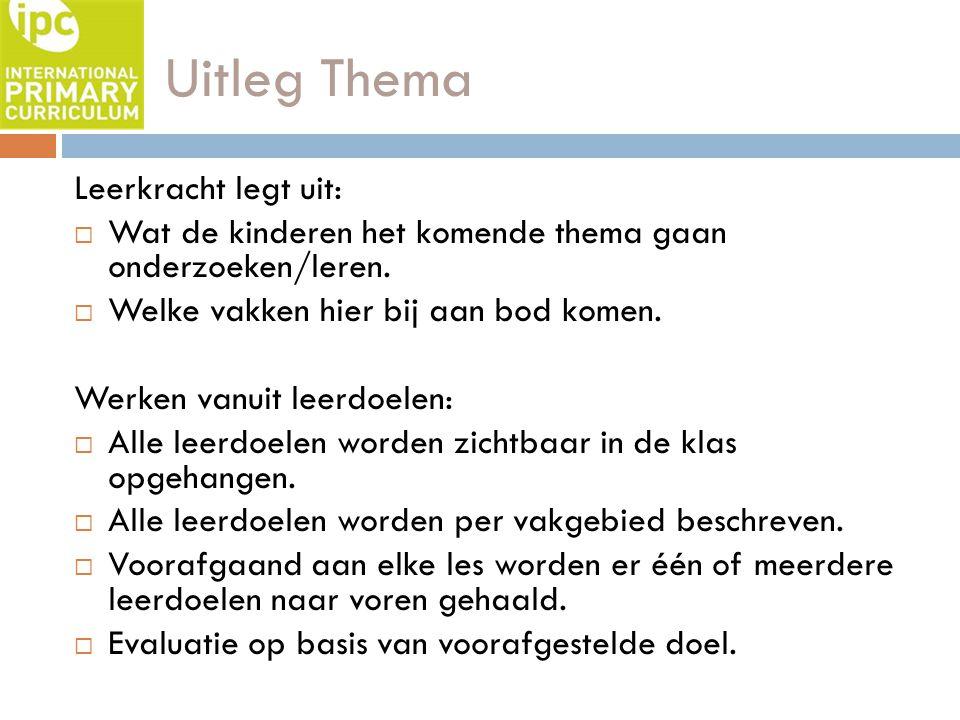 Uitleg Thema Leerkracht legt uit:  Wat de kinderen het komende thema gaan onderzoeken/leren.  Welke vakken hier bij aan bod komen. Werken vanuit lee