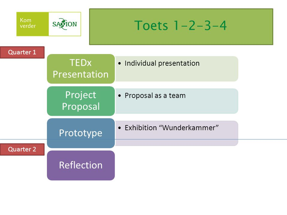 Toets 1-2-3-4 Individual presentation TEDx Presentation Proposal as a team Project Proposal Exhibition Wunderkammer PrototypeReflection Quarter 1 Quarter 2