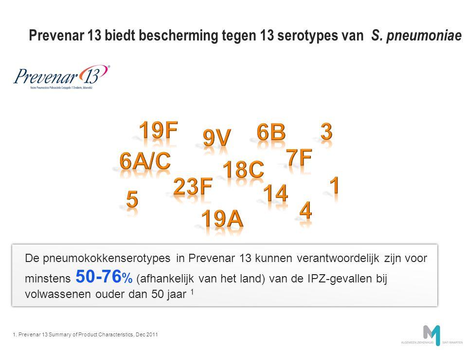 Prevenar 13 biedt bescherming tegen 13 serotypes van S. pneumoniae De pneumokokkenserotypes in Prevenar 13 kunnen verantwoordelijk zijn voor minstens