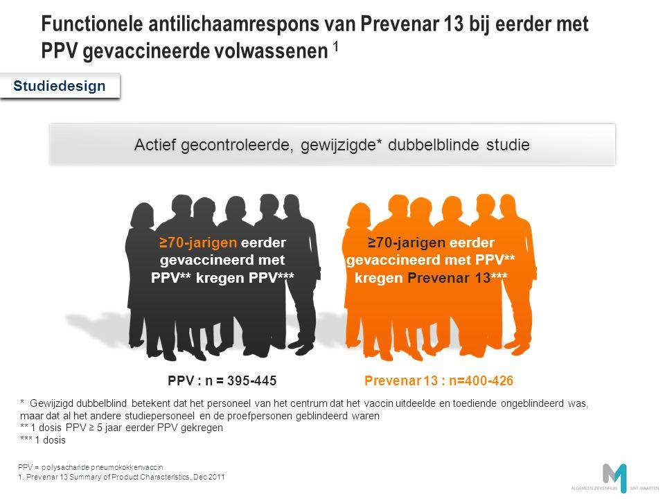Functionele antilichaamrespons van Prevenar 13 bij eerder met PPV gevaccineerde volwassenen 1 Studiedesign PPV : n = 395-445Prevenar 13 : n=400-426 ≥7