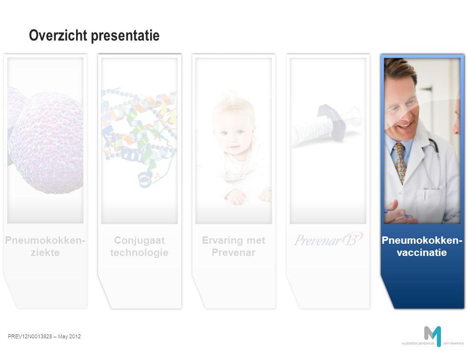 Ervaring met Prevenar Conjugate technology image en attente Conjugaat technologie Overzicht presentatie Pneumokokken- ziekte Pneumococcal vaccination