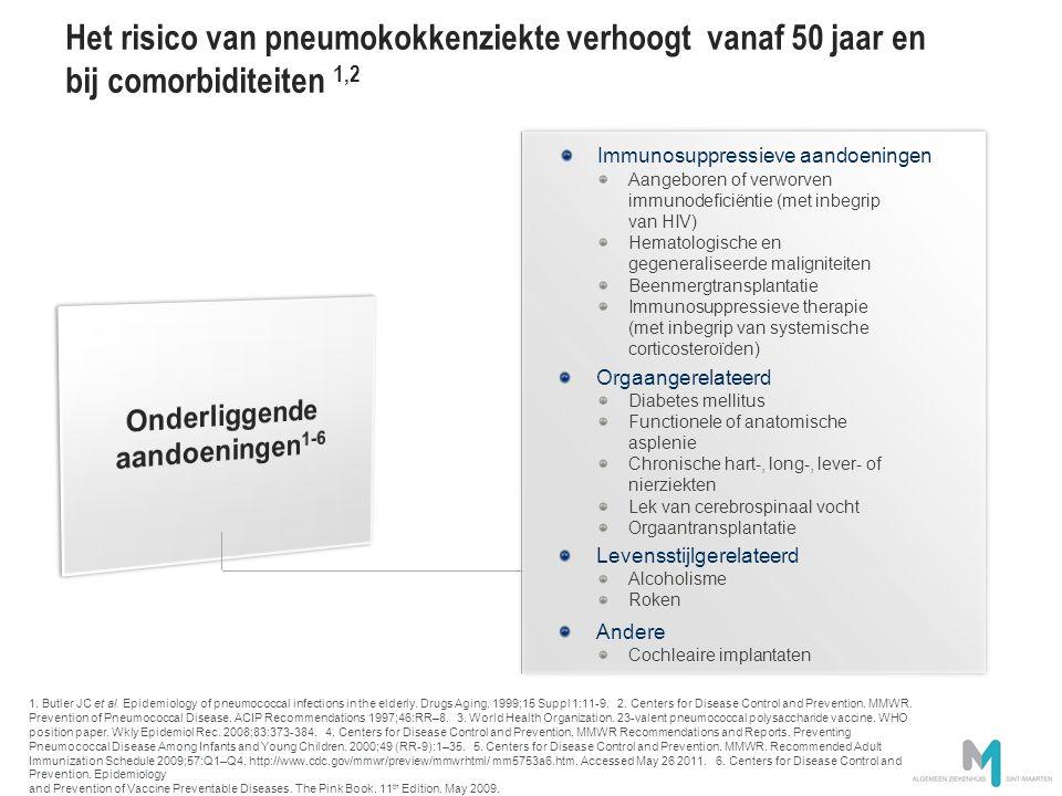 PREV12N0013828 – May 2012 Deze slides zijn eigendom van Pfizer en worden uitsluitend ter beschikkding gesteld voor medisch educatieve doeleinden – Niet te verspreiden zonder toestemming van Pfizer.