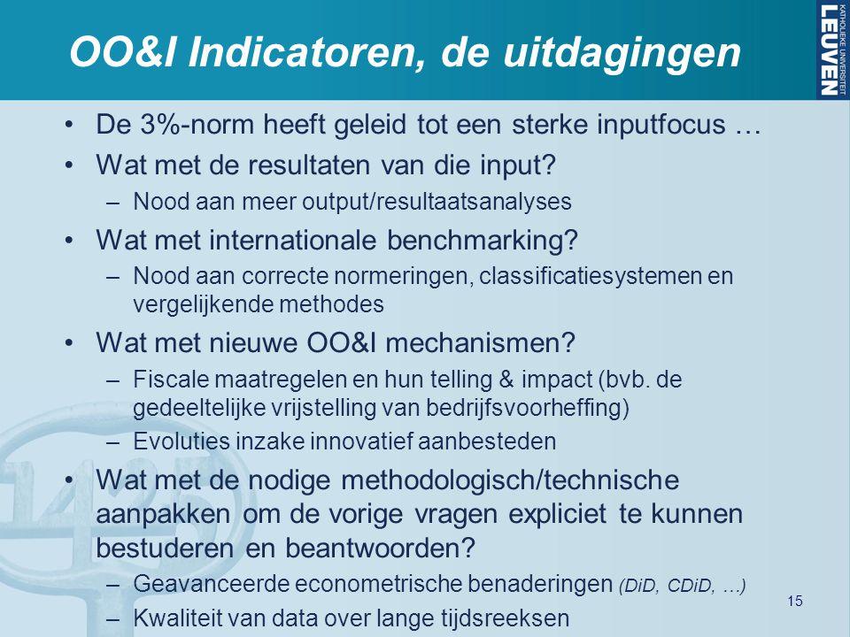 OO&I Indicatoren, de uitdagingen De 3%-norm heeft geleid tot een sterke inputfocus … Wat met de resultaten van die input? –Nood aan meer output/result