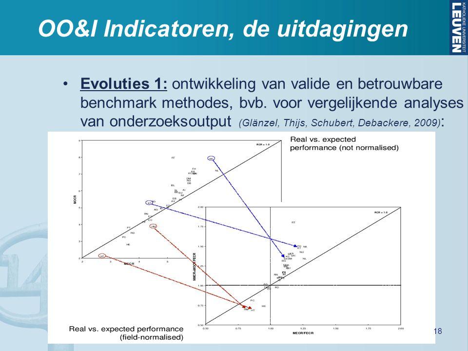 OO&I Indicatoren, de uitdagingen Evoluties 1: ontwikkeling van valide en betrouwbare benchmark methodes, bvb. voor vergelijkende analyses van onderzoe