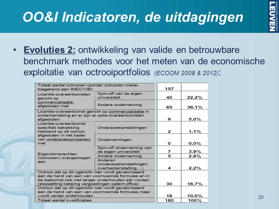 OO&I Indicatoren, de uitdagingen Evoluties 2: ontwikkeling van valide en betrouwbare benchmark methodes voor het meten van de economische exploitatie