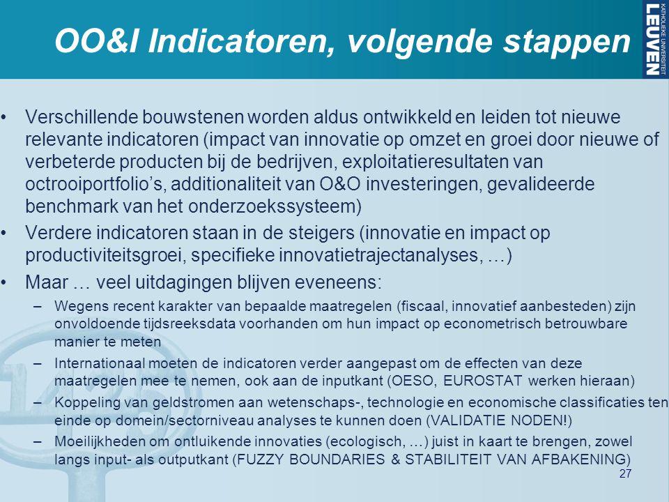 OO&I Indicatoren, volgende stappen Verschillende bouwstenen worden aldus ontwikkeld en leiden tot nieuwe relevante indicatoren (impact van innovatie o