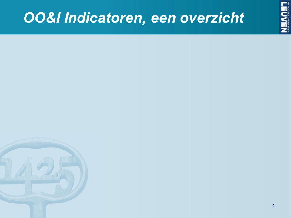 OO&I Indicatoren, een overzicht 4