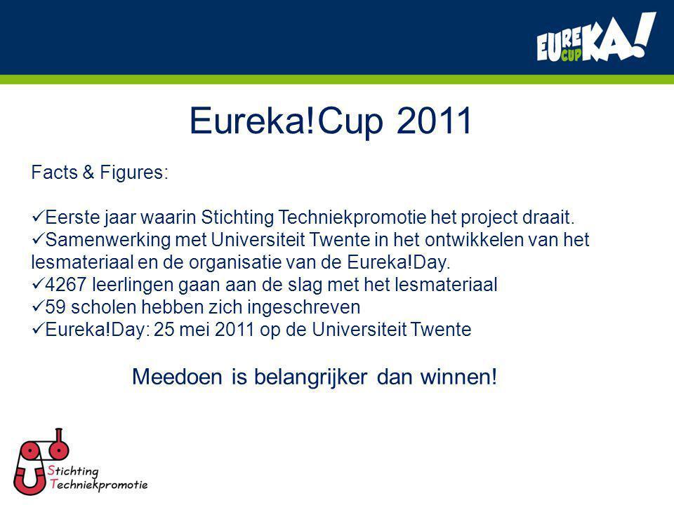 Eureka!Cup 2011 De opdrachten: DEMCON - Grijp de uitdaging.