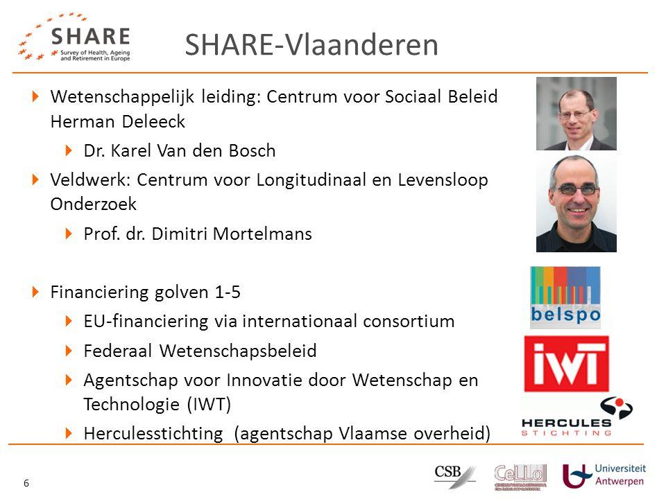 SHARE-Vlaanderen 6  Wetenschappelijk leiding: Centrum voor Sociaal Beleid Herman Deleeck  Dr.