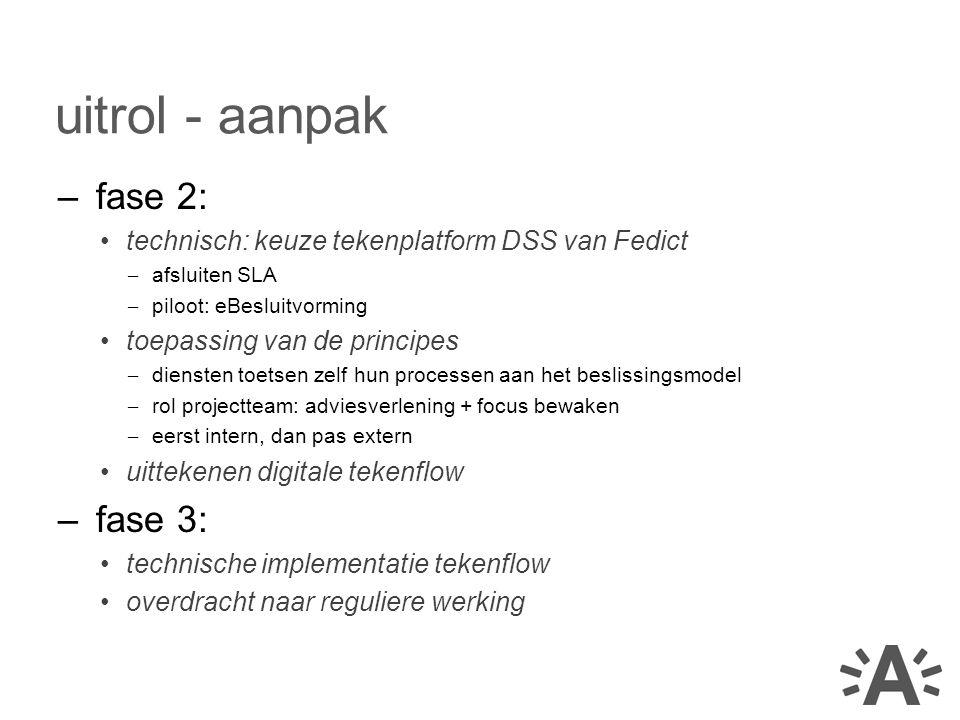 –fase 2: technisch: keuze tekenplatform DSS van Fedict – afsluiten SLA – piloot: eBesluitvorming toepassing van de principes – diensten toetsen zelf h
