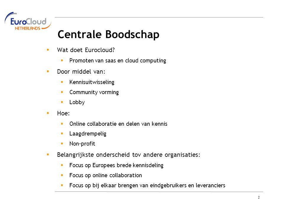 2 Centrale Boodschap  Wat doet Eurocloud.