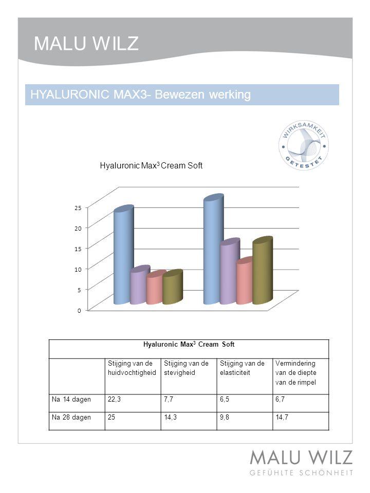 Hyaluronic Max 3 Cream Soft Stijging van de huidvochtigheid Stijging van de stevigheid Stijging van de elasticiteit Vermindering van de diepte van de rimpel Na 14 dagen22,37,76,56,7 Na 28 dagen2514,39,814,7 MALU WILZ HYALURONIC MAX3- Bewezen werking