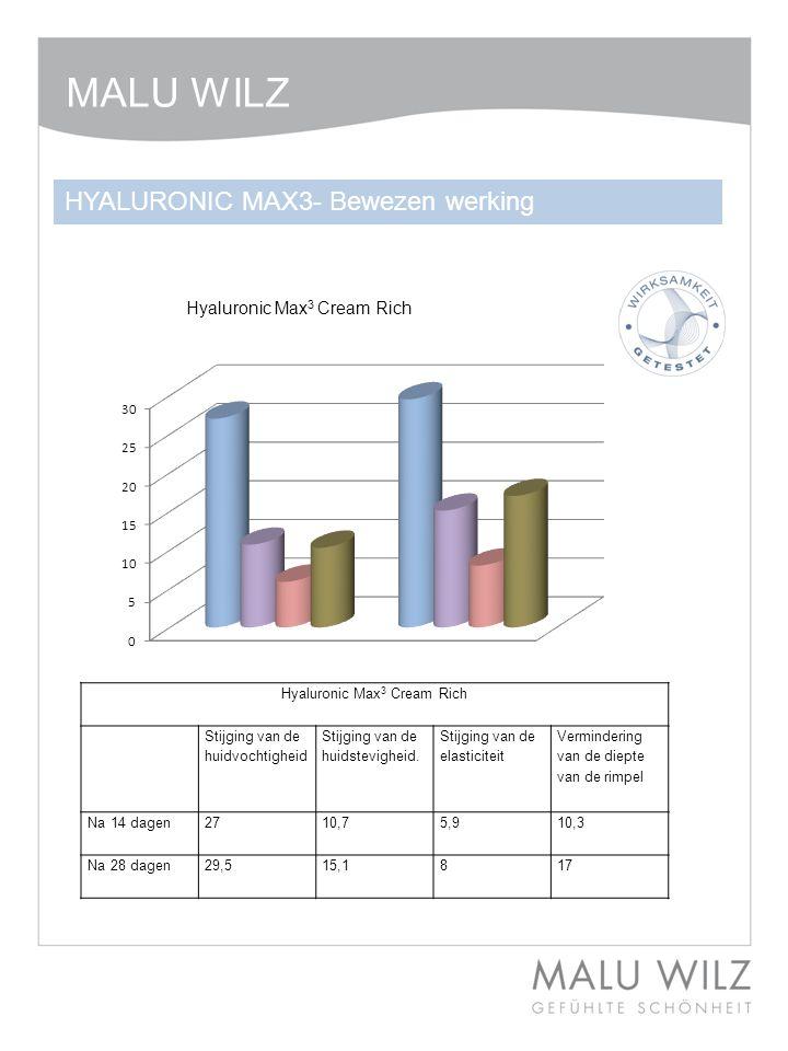 Hyaluronic Max 3 Cream Rich Stijging van de huidvochtigheid Stijging van de huidstevigheid. Stijging van de elasticiteit Vermindering van de diepte va