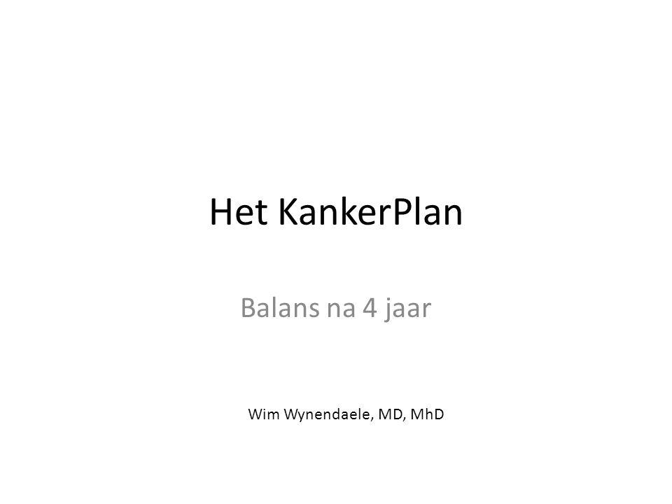 Het KankerPlan Balans na 4 jaar Wim Wynendaele, MD, MhD
