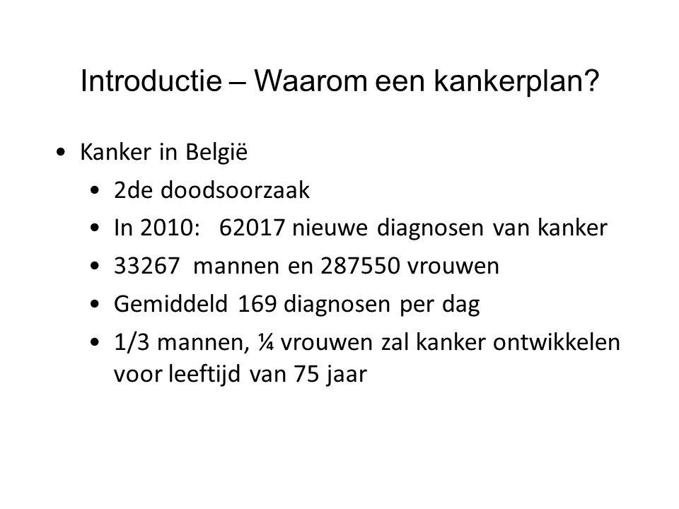 Introductie – Waarom een kankerplan? Kanker in België 2de doodsoorzaak In 2010: 62017 nieuwe diagnosen van kanker 33267 mannen en 287550 vrouwen Gemid