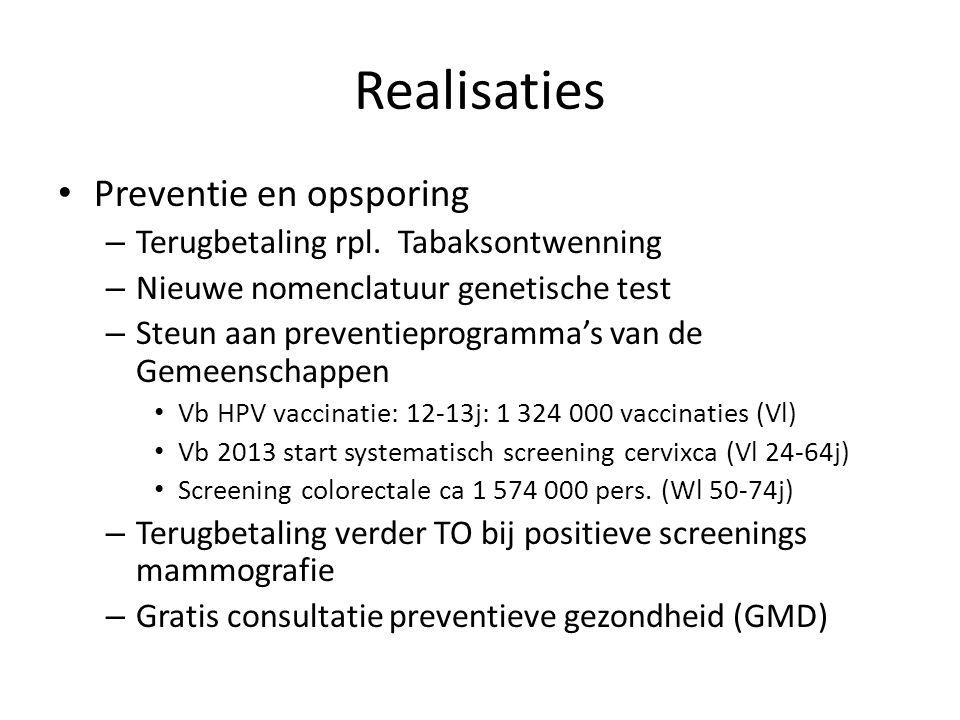 Realisaties Preventie en opsporing – Terugbetaling rpl. Tabaksontwenning – Nieuwe nomenclatuur genetische test – Steun aan preventieprogramma's van de