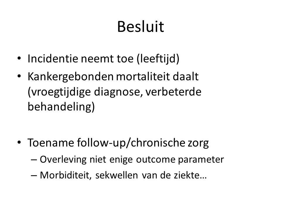 Besluit Incidentie neemt toe (leeftijd) Kankergebonden mortaliteit daalt (vroegtijdige diagnose, verbeterde behandeling) Toename follow-up/chronische