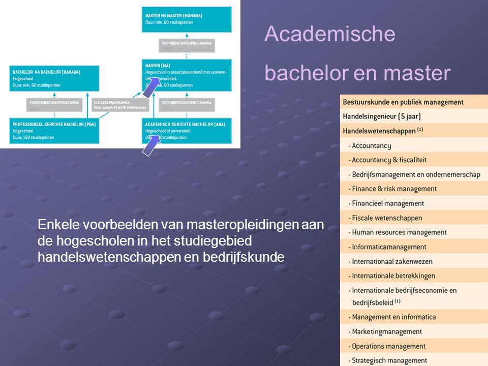 Academische bachelor en master Enkele voorbeelden van masteropleidingen aan de hogescholen in het studiegebied handelswetenschappen en bedrijfskunde
