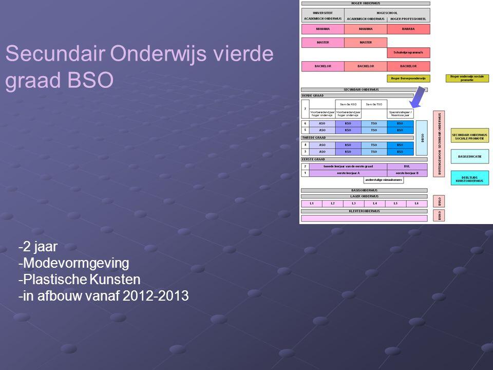 Secundair Onderwijs vierde graad BSO -2 jaar -Modevormgeving -Plastische Kunsten -in afbouw vanaf 2012-2013