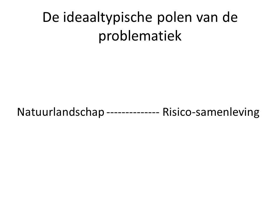 De ideaaltypische polen van de problematiek Natuurlandschap -------------- Risico-samenleving