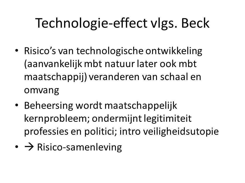 Technologie-effect vlgs. Beck Risico's van technologische ontwikkeling (aanvankelijk mbt natuur later ook mbt maatschappij) veranderen van schaal en o