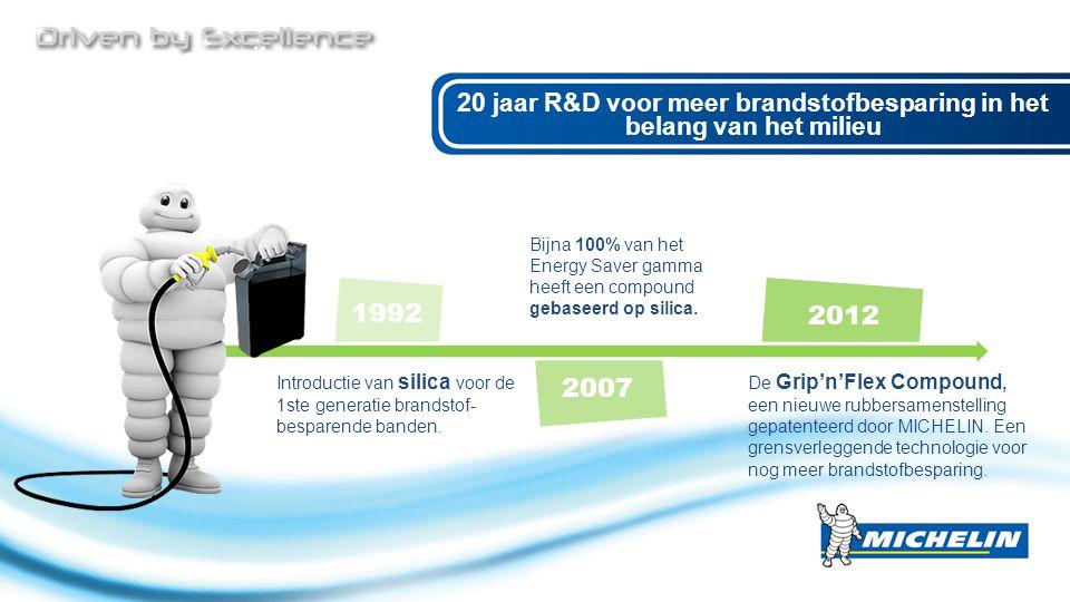 20 jaar R&D voor meer brandstofbesparing in het belang van het milieu duurzame ontwikkeling 1992 Introductie van silica voor de 1ste generatie brandst